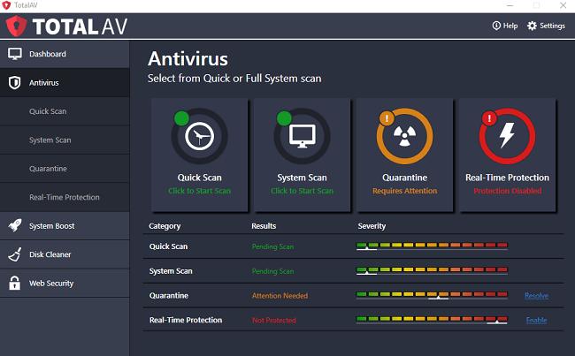 total av Meilleur antivirus 2020